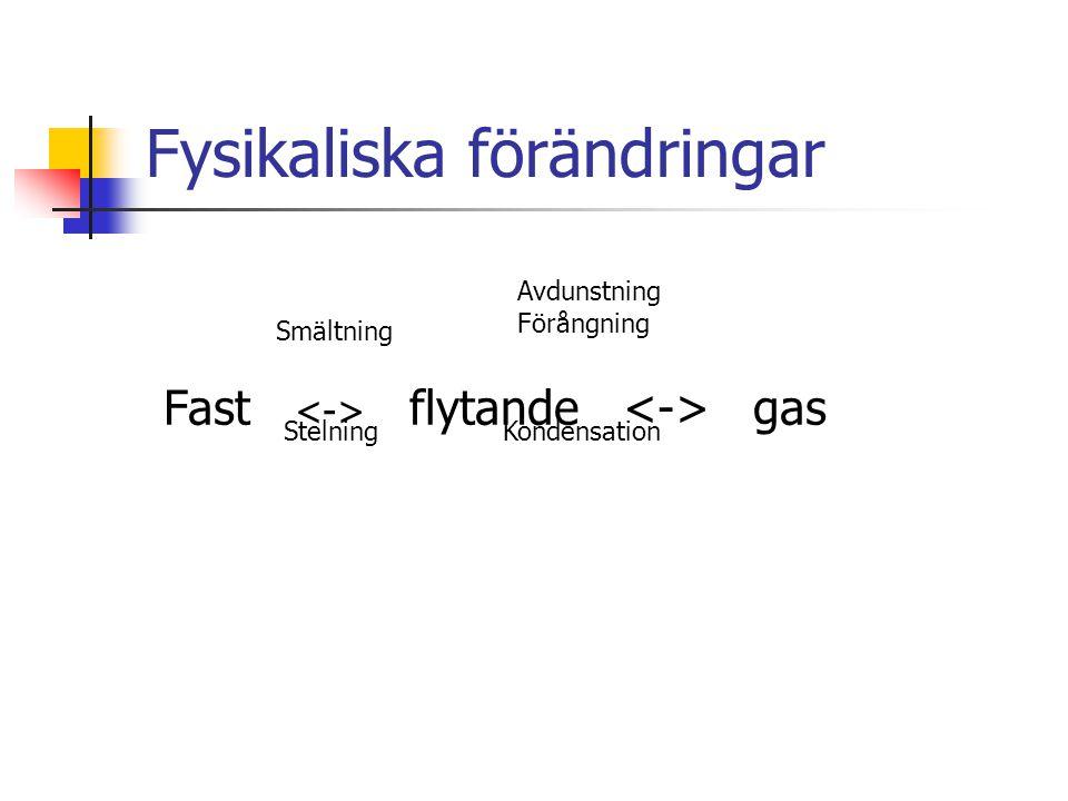 Fysikaliska förändringar Fast flytande gas StelningKondensation Smältning Avdunstning Förångning