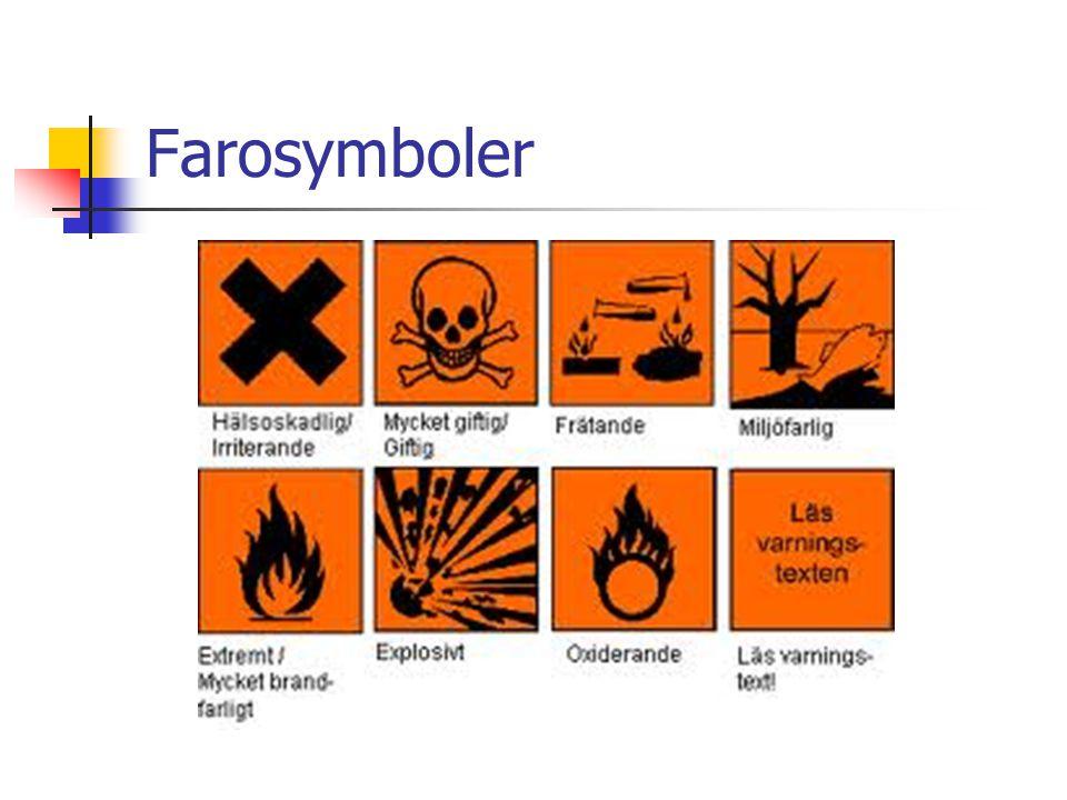 Farosymboler