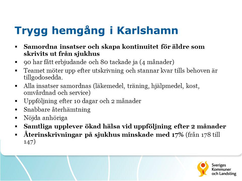 Trygg hemgång i Karlshamn  Samordna insatser och skapa kontinuitet för äldre som skrivits ut från sjukhus  90 har fått erbjudande och 80 tackade ja (4 månader)  Teamet möter upp efter utskrivning och stannar kvar tills behoven är tillgodosedda.
