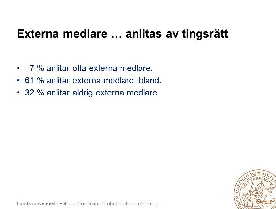 Lunds universitet / Fakultet / Institution / Enhet / Dokument / Datum Externa medlare … anlitas av tingsrätt 7 % anlitar ofta externa medlare. 61 % an