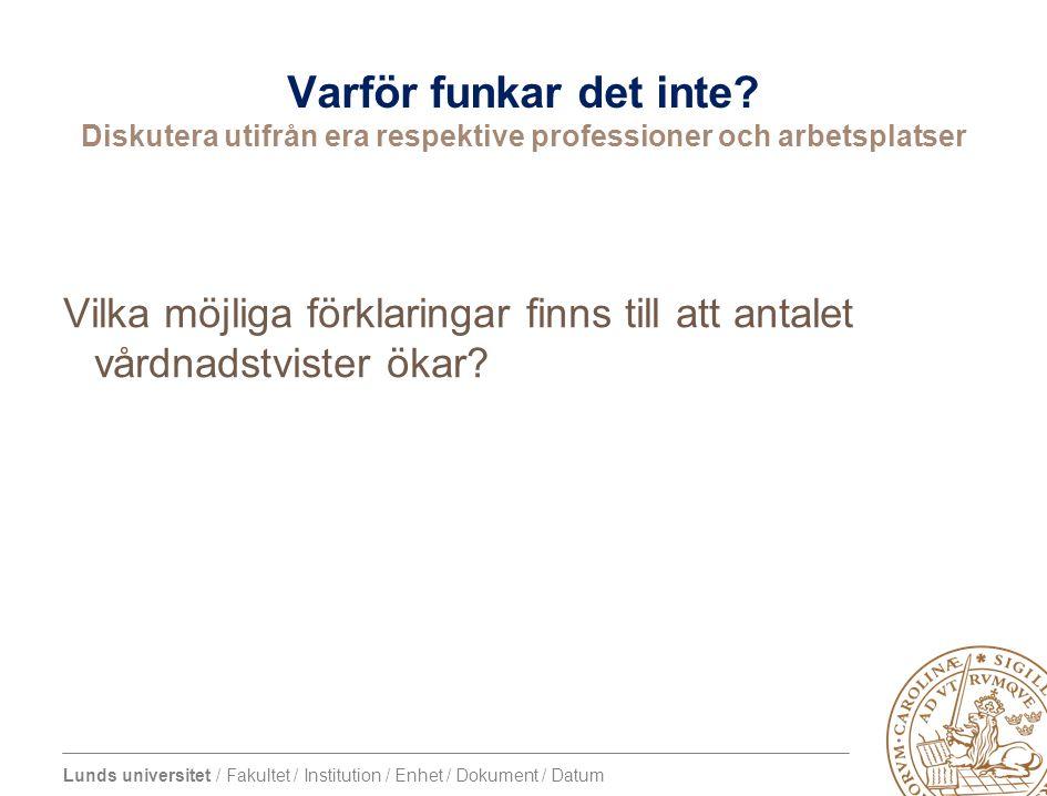 Lunds universitet / Fakultet / Institution / Enhet / Dokument / Datum Varför funkar det inte? Diskutera utifrån era respektive professioner och arbets