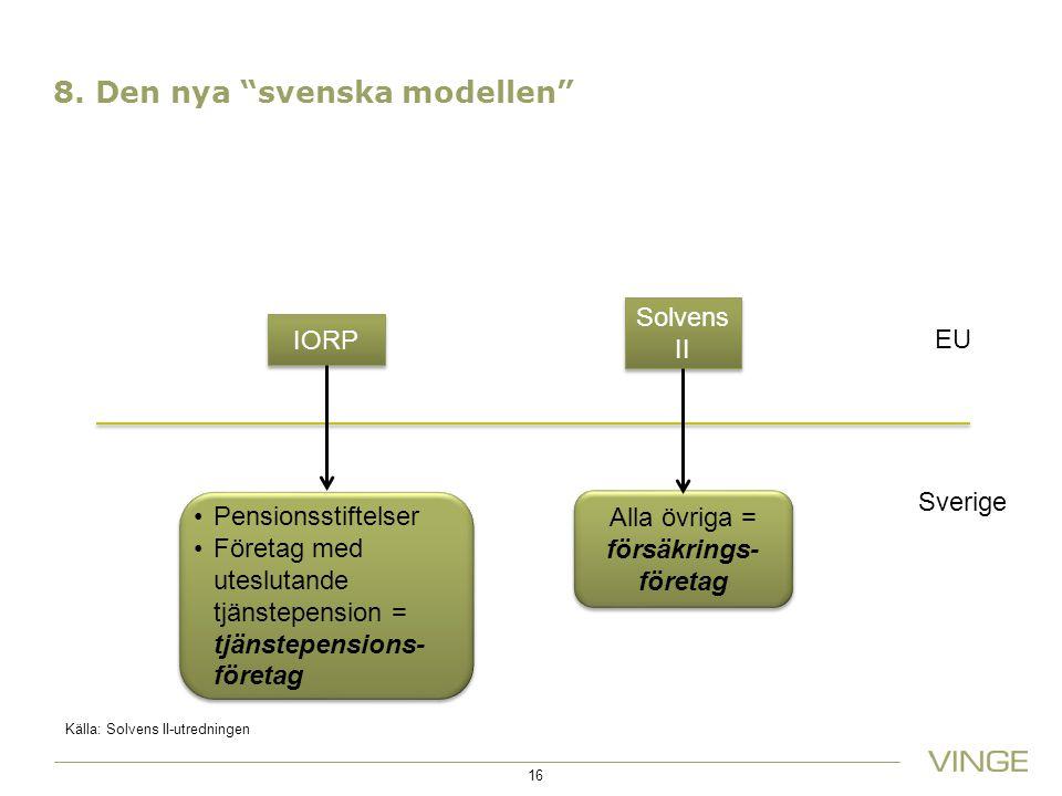 """8. Den nya """"svenska modellen"""" 16 IORP Solvens II Pensionsstiftelser Företag med uteslutande tjänstepension = tjänstepensions- företag Pensionsstiftels"""
