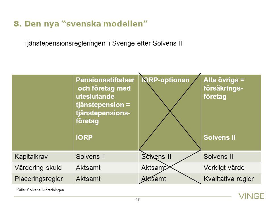 """8. Den nya """"svenska modellen"""" 17 Pensionsstiftelser och företag med uteslutande tjänstepension = tjänstepensions- företag IORP IORP-optionenAlla övrig"""