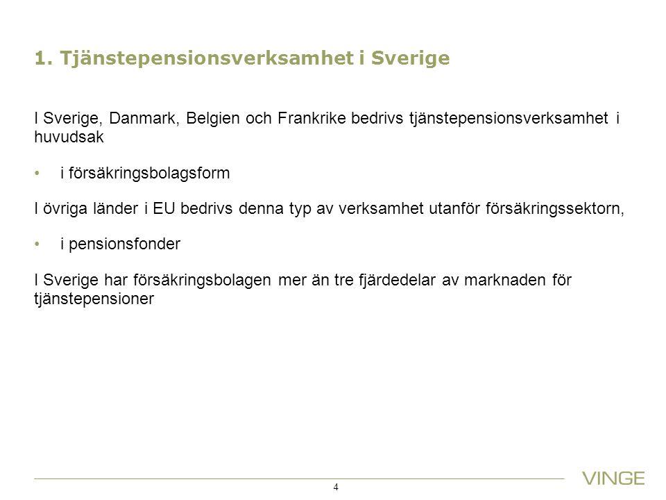 1. Tjänstepensionsverksamhet i Sverige I Sverige, Danmark, Belgien och Frankrike bedrivs tjänstepensionsverksamhet i huvudsak i försäkringsbolagsform