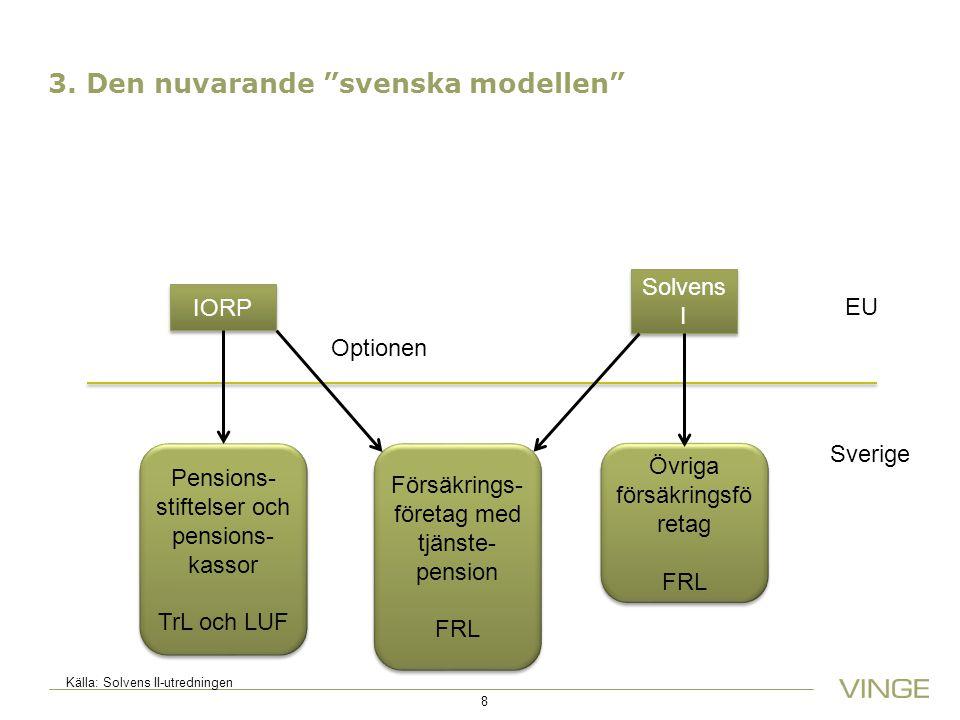 """3. Den nuvarande """"svenska modellen"""" 8 IORP Solvens I Pensions- stiftelser och pensions- kassor TrL och LUF Pensions- stiftelser och pensions- kassor T"""