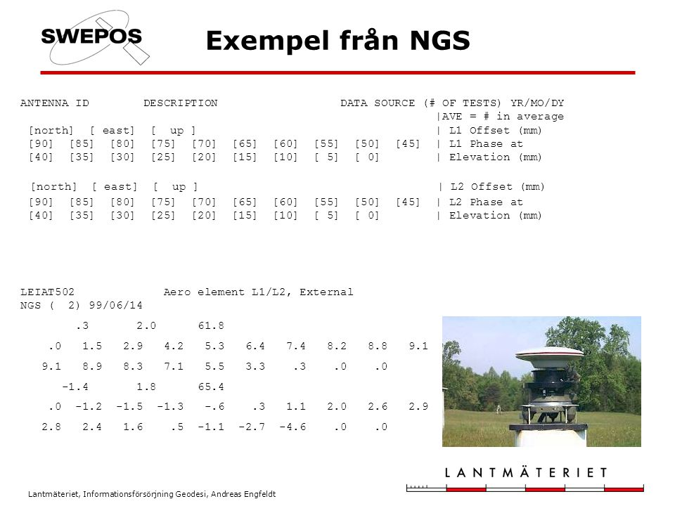 Lantmäteriet, Informationsförsörjning Geodesi, Andreas Engfeldt Exempel från NGS ANTENNA ID DESCRIPTION DATA SOURCE (# OF TESTS) YR/MO/DY |AVE = # in average [north] [ east] [ up ] | L1 Offset (mm) [90] [85] [80] [75] [70] [65] [60] [55] [50] [45] | L1 Phase at [40] [35] [30] [25] [20] [15] [10] [ 5] [ 0] | Elevation (mm) [north] [ east] [ up ] | L2 Offset (mm) [90] [85] [80] [75] [70] [65] [60] [55] [50] [45] | L2 Phase at [40] [35] [30] [25] [20] [15] [10] [ 5] [ 0] | Elevation (mm) LEIAT502 Aero element L1/L2, External NGS ( 2) 99/06/14.3 2.0 61.8.0 1.5 2.9 4.2 5.3 6.4 7.4 8.2 8.8 9.1 9.1 8.9 8.3 7.1 5.5 3.3.3.0.0 -1.4 1.8 65.4.0 -1.2 -1.5 -1.3 -.6.3 1.1 2.0 2.6 2.9 2.8 2.4 1.6.5 -1.1 -2.7 -4.6.0.0