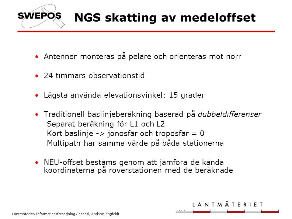 Lantmäteriet, Informationsförsörjning Geodesi, Andreas Engfeldt NGS skatting av medeloffset Antenner monteras på pelare och orienteras mot norr 24 tim