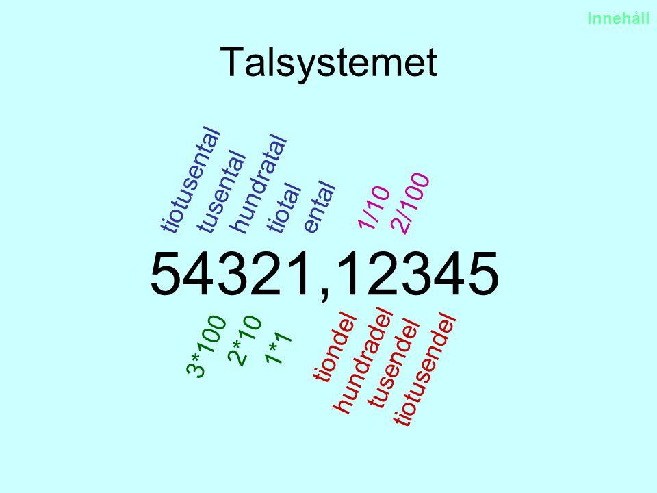 Talsystemet Innehåll 54321,12345 tiotalentalhundrataltusentaltiotusental tusendel tiondel hundradel tiotusendel 1*1 2*10 3*100 1/102/100