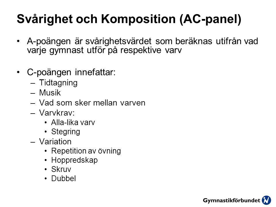 Svårighet och Komposition (AC-panel) A-poängen är svårighetsvärdet som beräknas utifrån vad varje gymnast utför på respektive varv C-poängen innefattar: –Tidtagning –Musik –Vad som sker mellan varven –Varvkrav: Alla-lika varv Stegring –Variation Repetition av övning Hoppredskap Skruv Dubbel