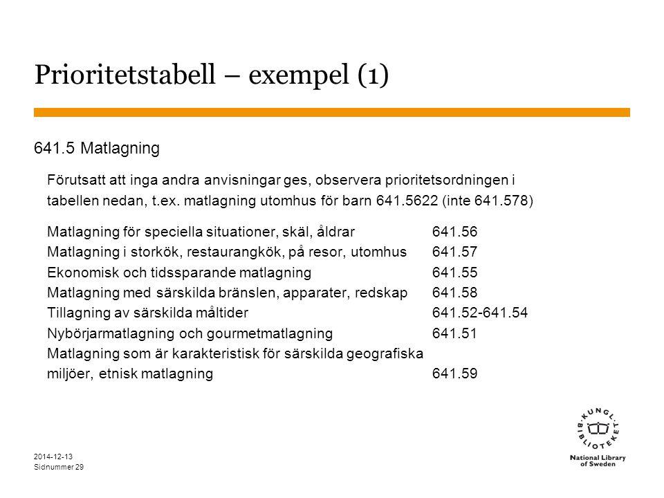 Sidnummer 2014-12-13 29 Prioritetstabell – exempel (1) 641.5 Matlagning Förutsatt att inga andra anvisningar ges, observera prioritetsordningen i tabellen nedan, t.ex.