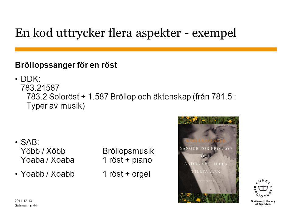 Sidnummer 2014-12-13 44 En kod uttrycker flera aspekter - exempel Bröllopssånger för en röst DDK: 783.21587 783.2 Soloröst + 1.587 Bröllop och äktenskap (från 781.5 : Typer av musik) SAB: Yöbb / XöbbBröllopsmusik Yoaba / Xoaba 1 röst + piano Yoabb / Xoabb1 röst + orgel