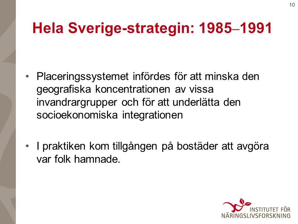 10 Hela Sverige-strategin: 1985 – 1991 Placeringssystemet infördes för att minska den geografiska koncentrationen av vissa invandrargrupper och för att underlätta den socioekonomiska integrationen I praktiken kom tillgången på bostäder att avgöra var folk hamnade.