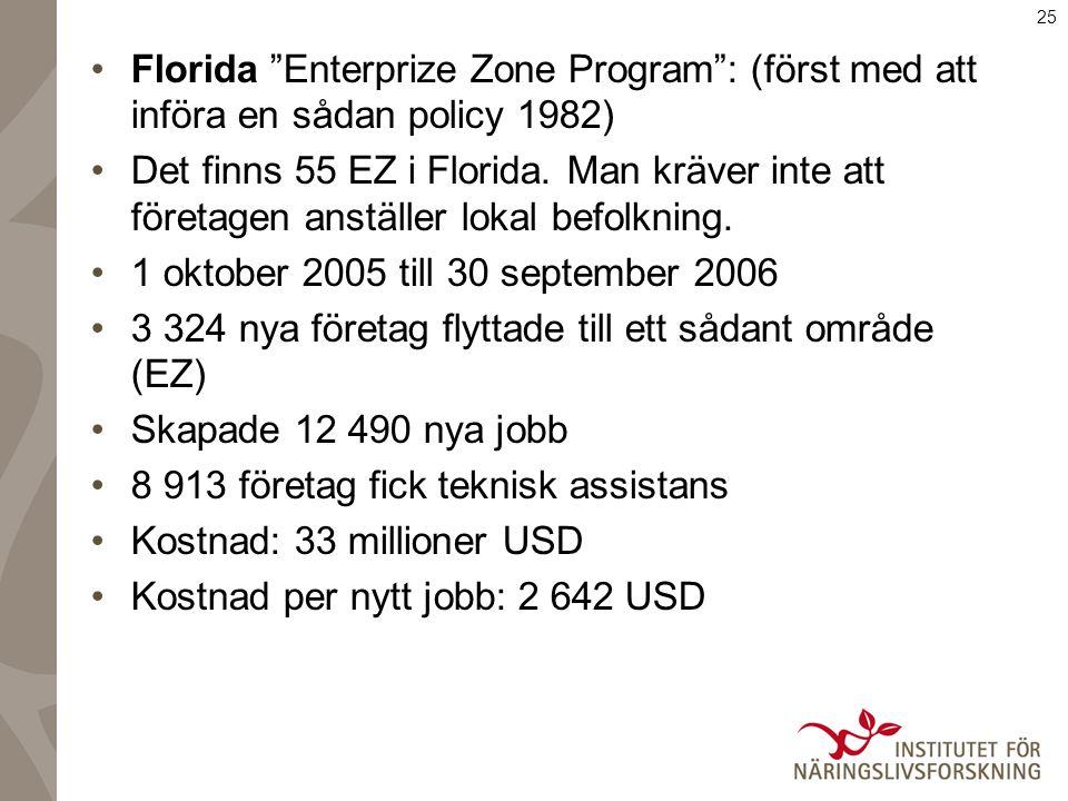 25 Florida Enterprize Zone Program : (först med att införa en sådan policy 1982) Det finns 55 EZ i Florida.