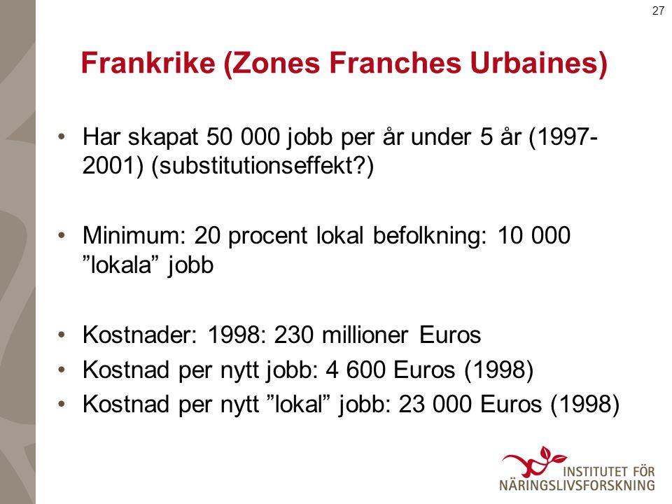 27 Frankrike (Zones Franches Urbaines) Har skapat 50 000 jobb per år under 5 år (1997- 2001) (substitutionseffekt ) Minimum: 20 procent lokal befolkning: 10 000 lokala jobb Kostnader: 1998: 230 millioner Euros Kostnad per nytt jobb: 4 600 Euros (1998) Kostnad per nytt lokal jobb: 23 000 Euros (1998)