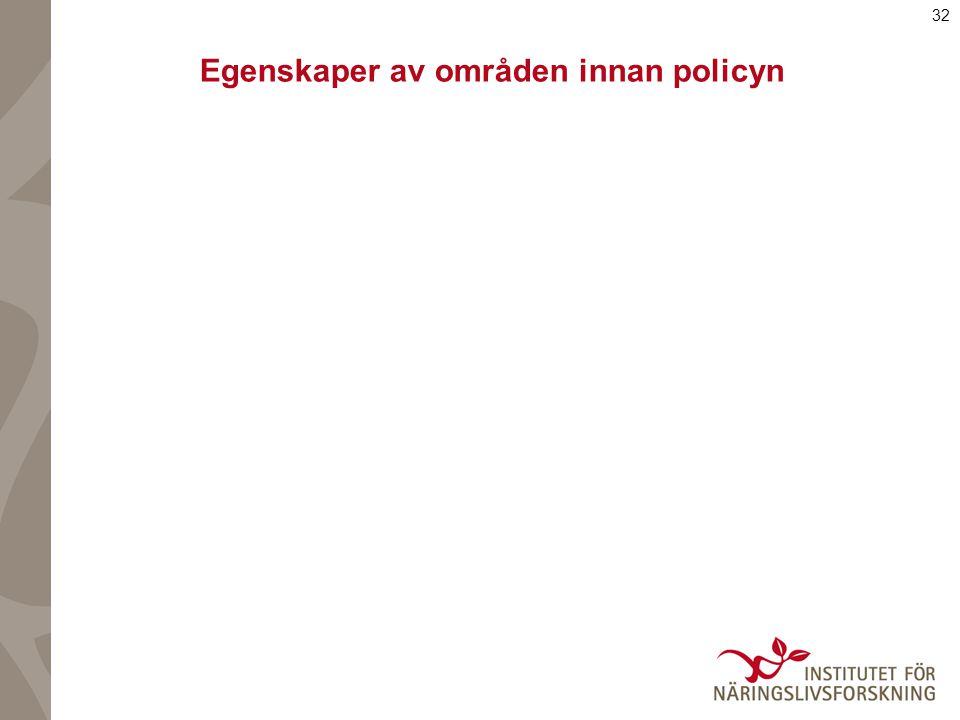 32 Egenskaper av områden innan policyn