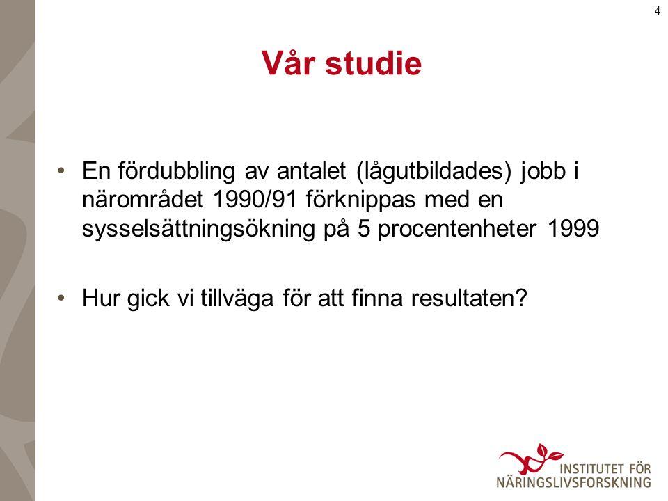 5 Jobb och utrikes födda i Stockholm