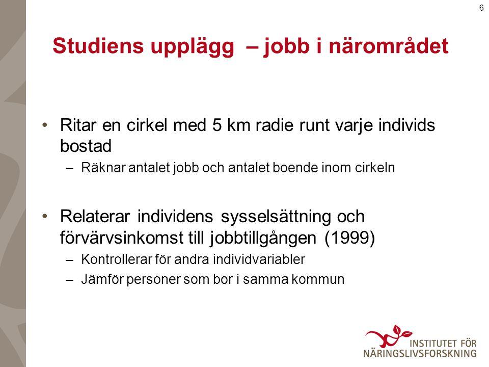 17 Policyåtgärder Arbetsmarknaden underlättar den sociala integrationen av invandrare.