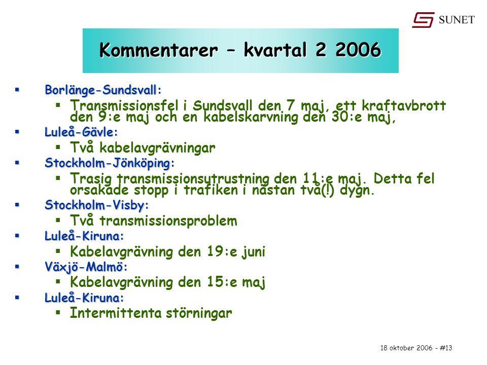 18 oktober 2006 - #13 Kommentarer – kvartal 2 2006  Borlänge-Sundsvall:  Transmissionsfel i Sundsvall den 7 maj, ett kraftavbrott den 9:e maj och en