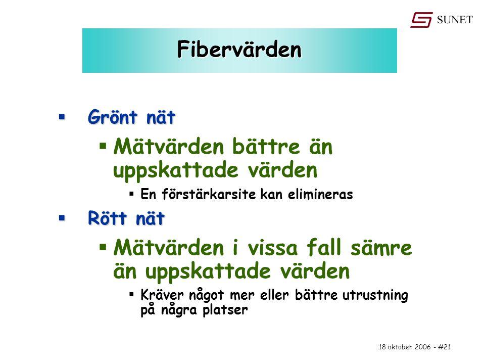 18 oktober 2006 - #21 Fibervärden  Grönt nät  Mätvärden bättre än uppskattade värden  En förstärkarsite kan elimineras  Rött nät  Mätvärden i vis