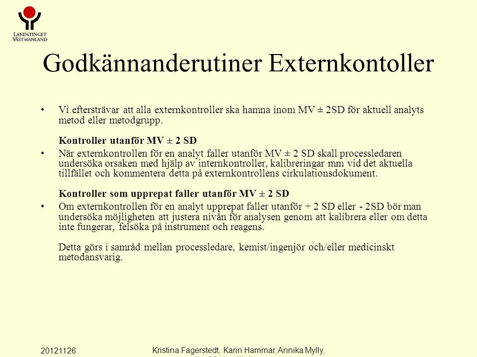 20121126 Kristina Fagerstedt, Karin Hammar, Annika Mylly, Mattias Karlman Godkännanderutiner Externkontoller Vi eftersträvar att alla externkontroller ska hamna inom MV ± 2SD för aktuell analyts metod eller metodgrupp.