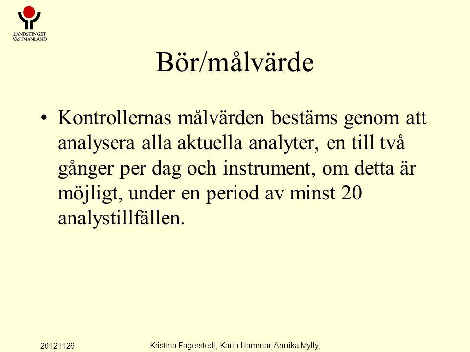 20121126 Kristina Fagerstedt, Karin Hammar, Annika Mylly, Mattias Karlman Bör/målvärde Kontrollernas målvärden bestäms genom att analysera alla aktuella analyter, en till två gånger per dag och instrument, om detta är möjligt, under en period av minst 20 analystillfällen.