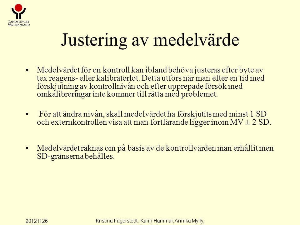 20121126 Kristina Fagerstedt, Karin Hammar, Annika Mylly, Mattias Karlman SD gränser Beräkning av kontrollernas SD och CV% görs, om möjligt, på årsbasis och förs in på ett protokoll.