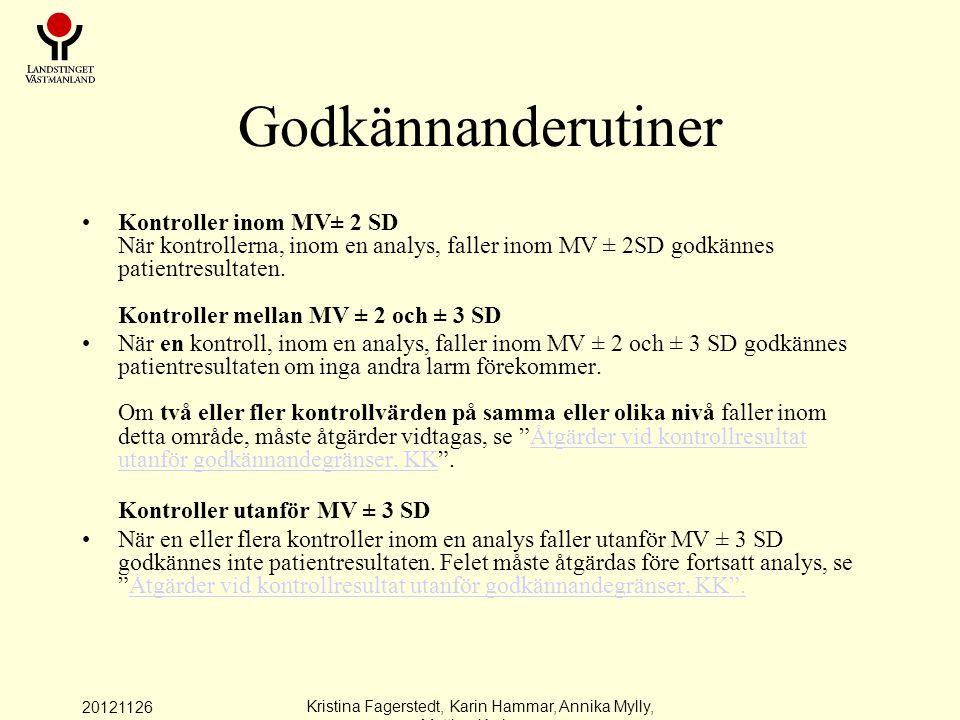 20121126 Kristina Fagerstedt, Karin Hammar, Annika Mylly, Mattias Karlman Godkännanderutiner Kontroller inom MV± 2 SD När kontrollerna, inom en analys, faller inom MV ± 2SD godkännes patientresultaten.