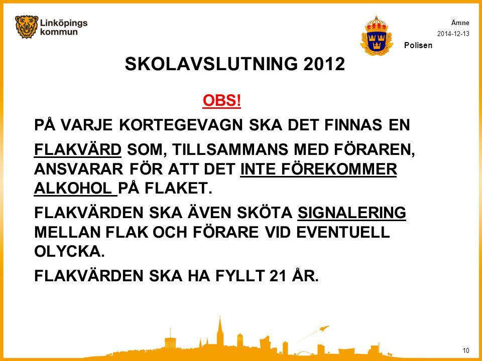 SKOLAVSLUTNING 2012 OBS.