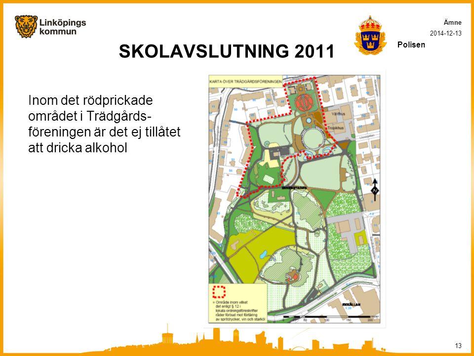 SKOLAVSLUTNING 2011 2014-12-13 13 Ämne Polisen Inom det rödprickade området i Trädgårds- föreningen är det ej tillåtet att dricka alkohol