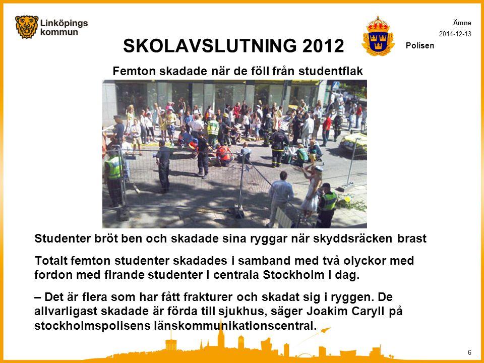 SKOLAVSLUTNING 2012 Femton skadade när de föll från studentflak Studenter bröt ben och skadade sina ryggar när skyddsräcken brast Totalt femton studenter skadades i samband med två olyckor med fordon med firande studenter i centrala Stockholm i dag.