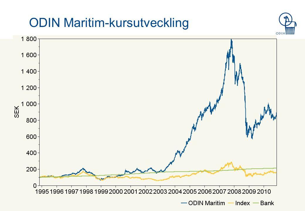 ODIN Maritim-kursutveckling