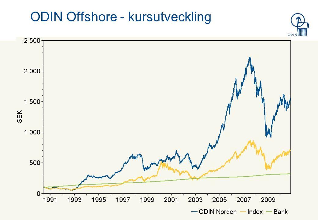 ODIN Offshore - kursutveckling