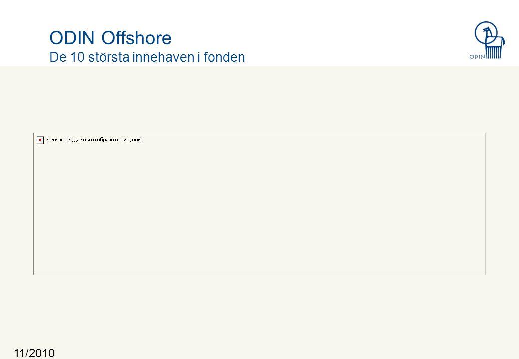 11/2010 ODIN Offshore De 10 största innehaven i fonden