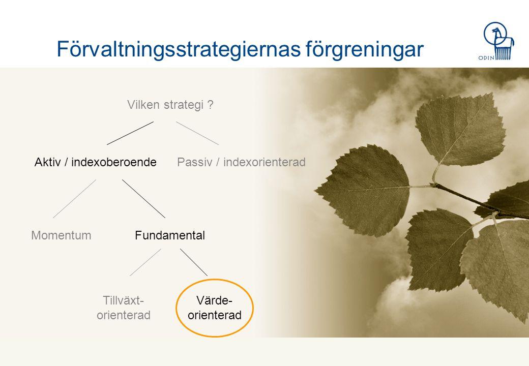 Förvaltningsstrategi Passiv / indexorienteradAktiv / indexoberoende MomentumFundamental Tillväxt- orienterad Värde- orienterad Vilken strategi .