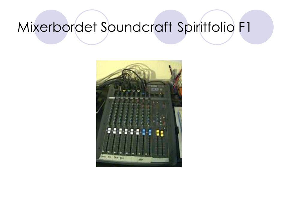 Mixerbordet Soundcraft Spiritfolio F1