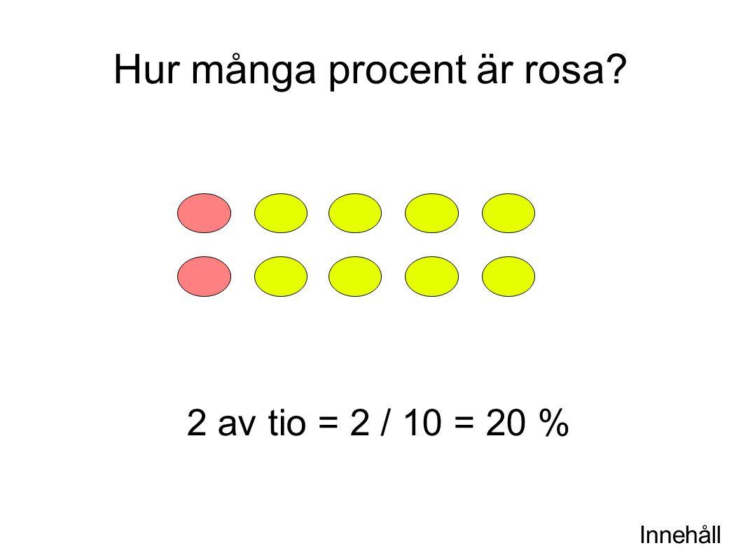 Innehåll Hur många procent är rosa? 2 av tio = 2 / 10 = 20 %