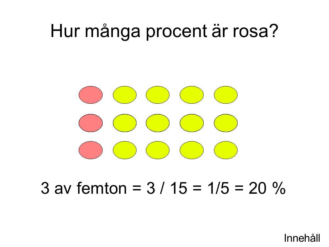Innehåll Hur många procent är rosa? 3 av femton = 3 / 15 = 1/5 = 20 %