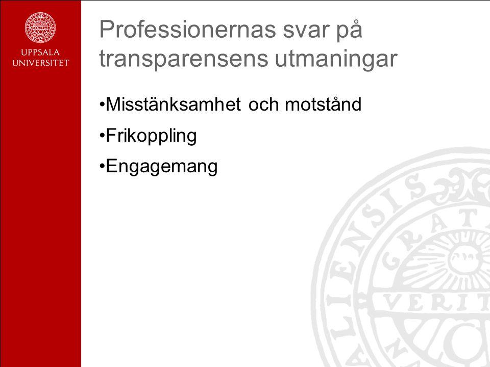 Professionernas svar på transparensens utmaningar Misstänksamhet och motstånd Frikoppling Engagemang