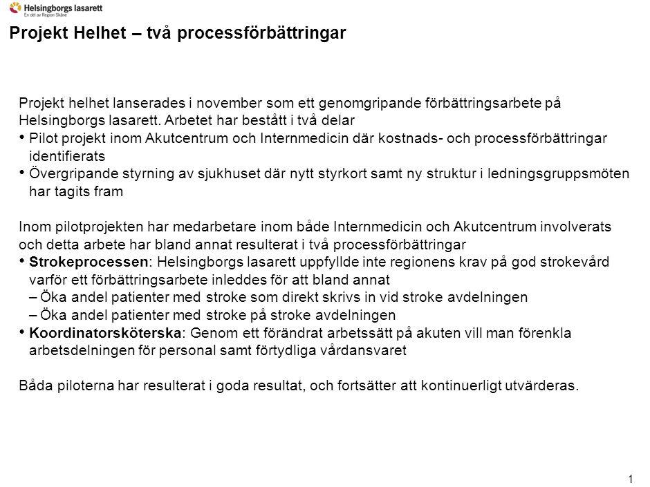 1 Projekt Helhet – två processförbättringar Projekt helhet lanserades i november som ett genomgripande förbättringsarbete på Helsingborgs lasarett. Ar