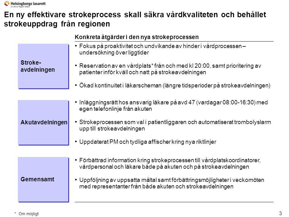3 En ny effektivare strokeprocess skall säkra vårdkvaliteten och behållet strokeuppdrag från regionen *Om möjligt Fokus på proaktivitet och undvikande