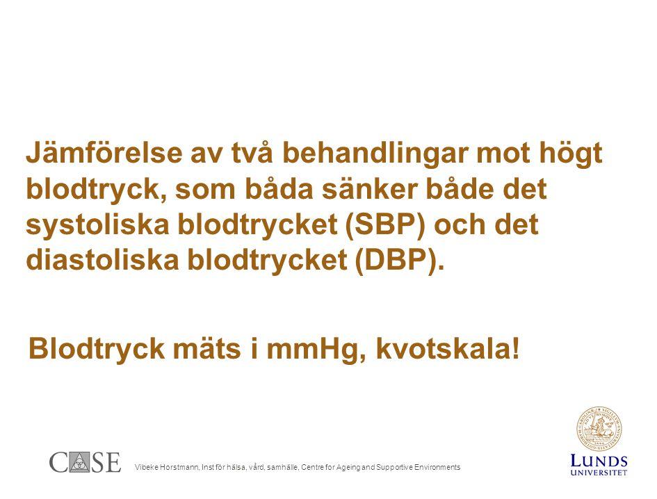 Vibeke Horstmann, Inst för hälsa, vård, samhälle, Centre for Ageing and Supportive Environments Jämförelse av två behandlingar mot högt blodtryck, som båda sänker både det systoliska blodtrycket (SBP) och det diastoliska blodtrycket (DBP).