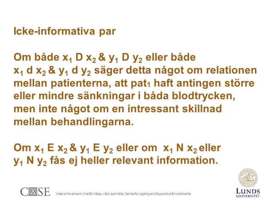 Vibeke Horstmann, Inst för hälsa, vård, samhälle, Centre for Ageing and Supportive Environments Icke-informativa par Om både x 1 D x 2 & y 1 D y 2 eller både x 1 d x 2 & y 1 d y 2 säger detta något om relationen mellan patienterna, att pat 1 haft antingen större eller mindre sänkningar i båda blodtrycken, men inte något om en intressant skillnad mellan behandlingarna.