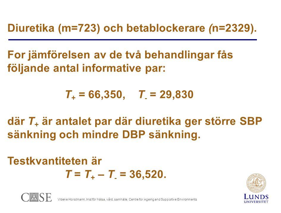 Vibeke Horstmann, Inst för hälsa, vård, samhälle, Centre for Ageing and Supportive Environments Diuretika (m=723) och betablockerare (n=2329).