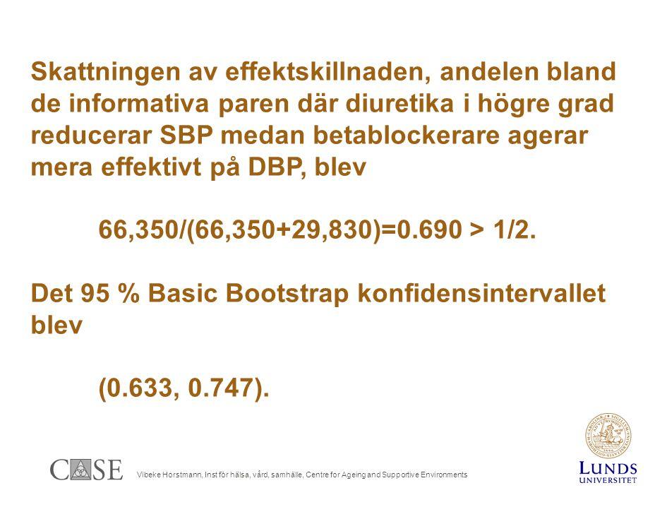Vibeke Horstmann, Inst för hälsa, vård, samhälle, Centre for Ageing and Supportive Environments Skattningen av effektskillnaden, andelen bland de informativa paren där diuretika i högre grad reducerar SBP medan betablockerare agerar mera effektivt på DBP, blev 66,350/(66,350+29,830)=0.690 > 1/2.