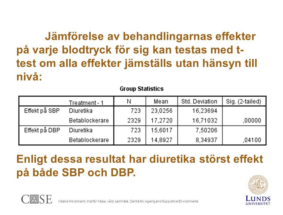 Vibeke Horstmann, Inst för hälsa, vård, samhälle, Centre for Ageing and Supportive Environments Jämförelse av behandlingarnas effekter på varje blodtryck för sig kan testas med t- test om alla effekter jämställs utan hänsyn till nivå: Enligt dessa resultat har diuretika störst effekt på både SBP och DBP.