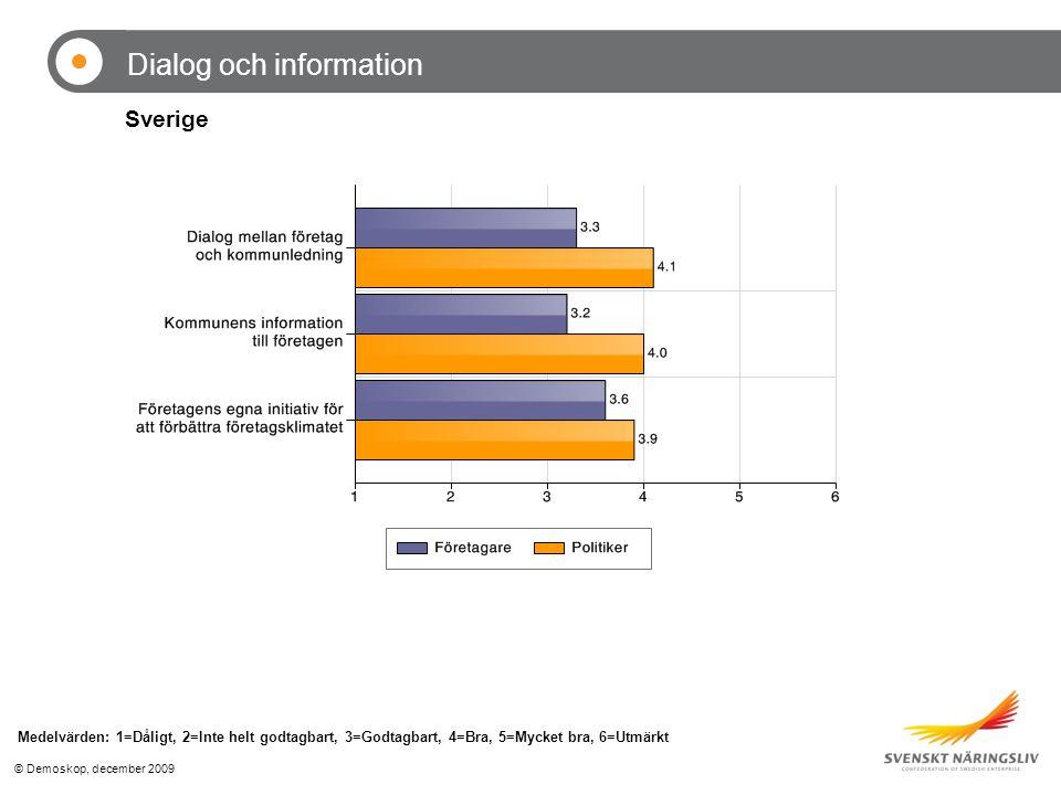 © Demoskop, december 2009 FÖRETAGARNAS syn på dialog och information Medelvärden: 1=Dåligt, 2=Inte helt godtagbart, 3=Godtagbart, 4=Bra, 5=Mycket bra, 6=Utmärkt Sverige