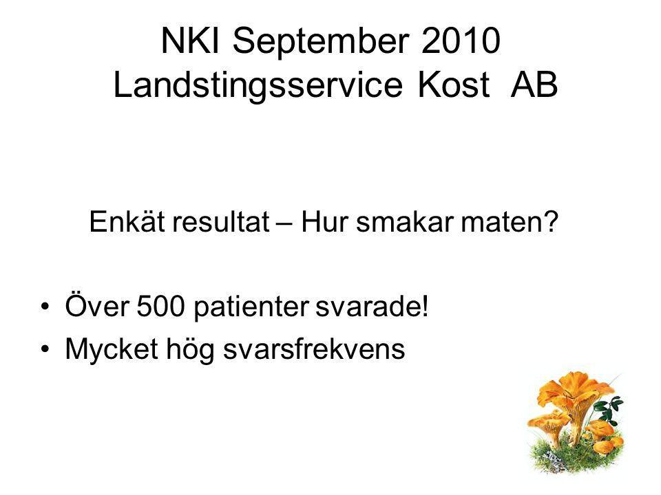 NKI September 2010 Landstingsservice Kost AB Enkät resultat – Hur smakar maten? Över 500 patienter svarade! Mycket hög svarsfrekvens