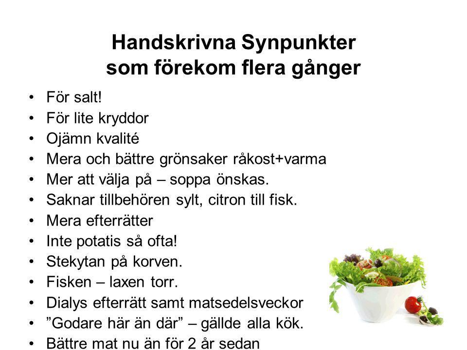 Handskrivna Synpunkter som förekom flera gånger För salt! För lite kryddor Ojämn kvalité Mera och bättre grönsaker råkost+varma Mer att välja på – sop