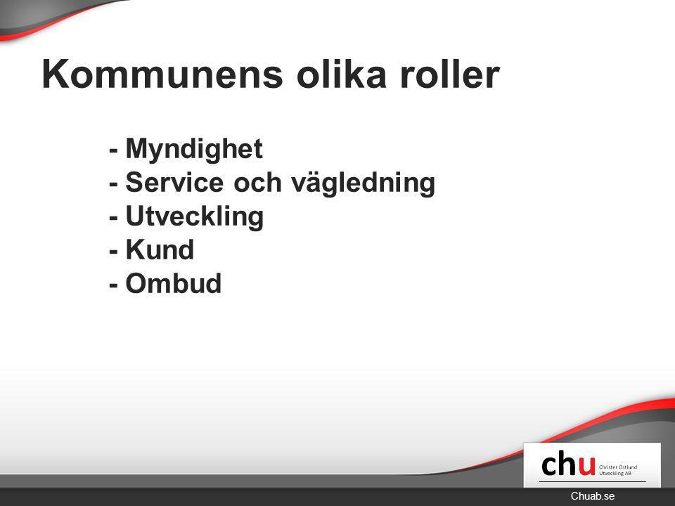 Chuab.se Vikten av ett bra företagsklimat Företagare som andel av befolkningen (15-64 år, 2010) Sverige7,2% Grekland17,6% Finland 8,3% Tyskland7,4% EU-159,2% Statistik