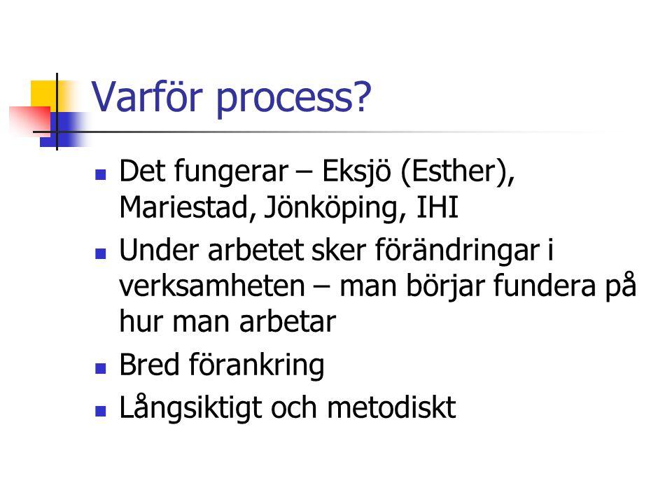 Varför process.